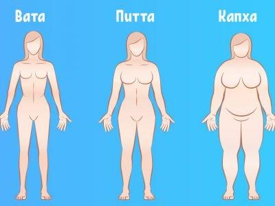 Аюрведа для похудения