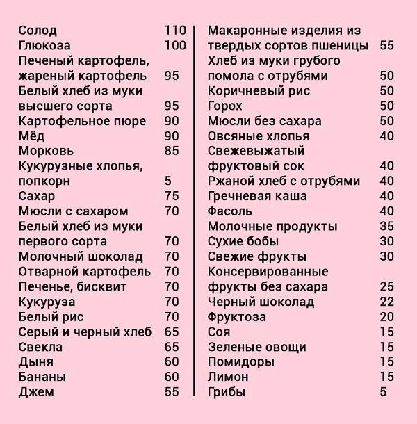 диета монтиньяка меню на неделю рецепты