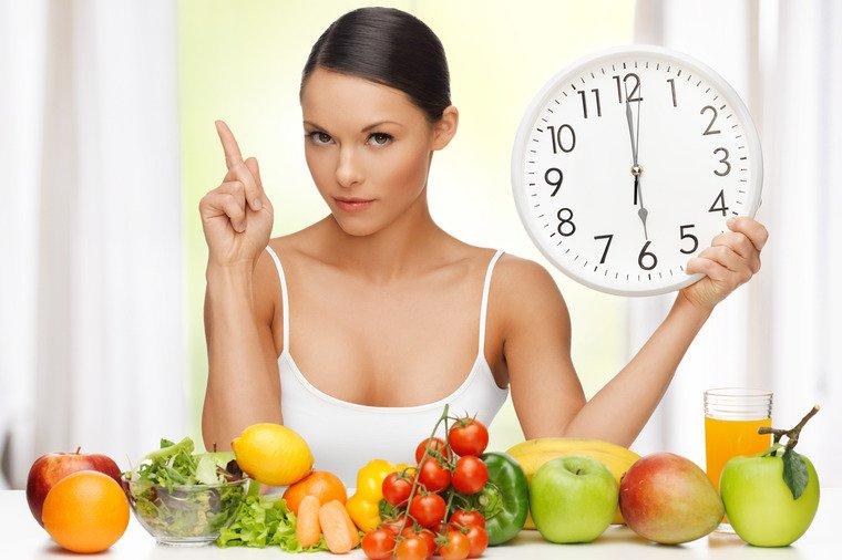 godziny diety