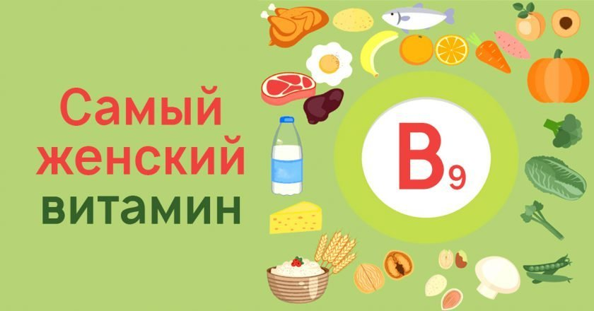 фолиевая кислота в продуктах