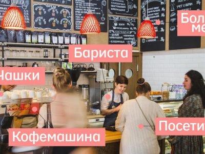 Где попить хороший кофе