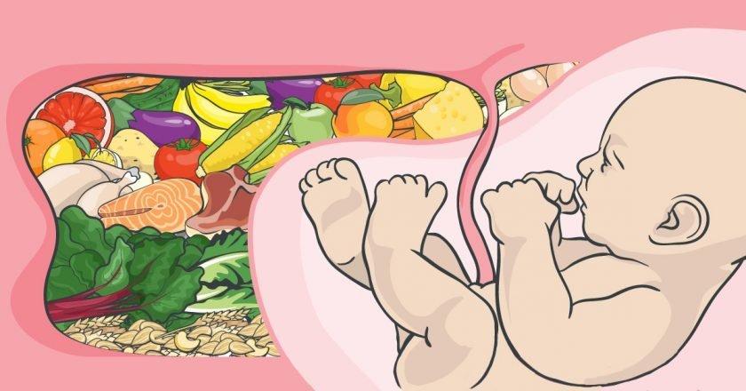 как подготовить организм к беременности