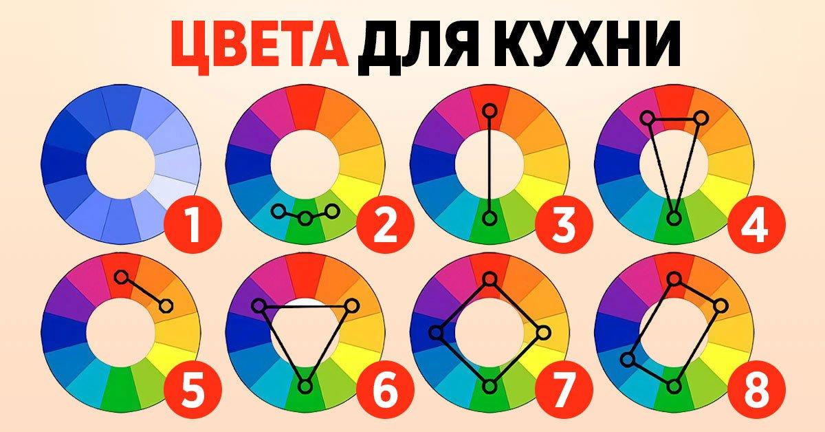 цветовой круг в декоре