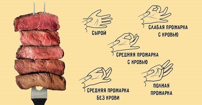 прожарка стейка