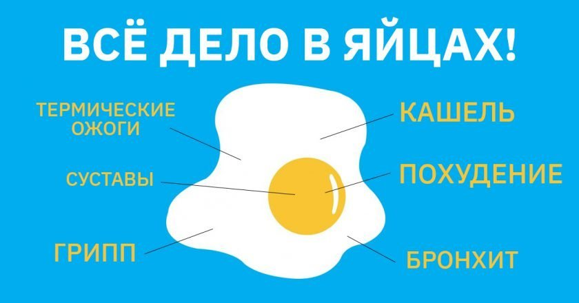 лечение яйцом