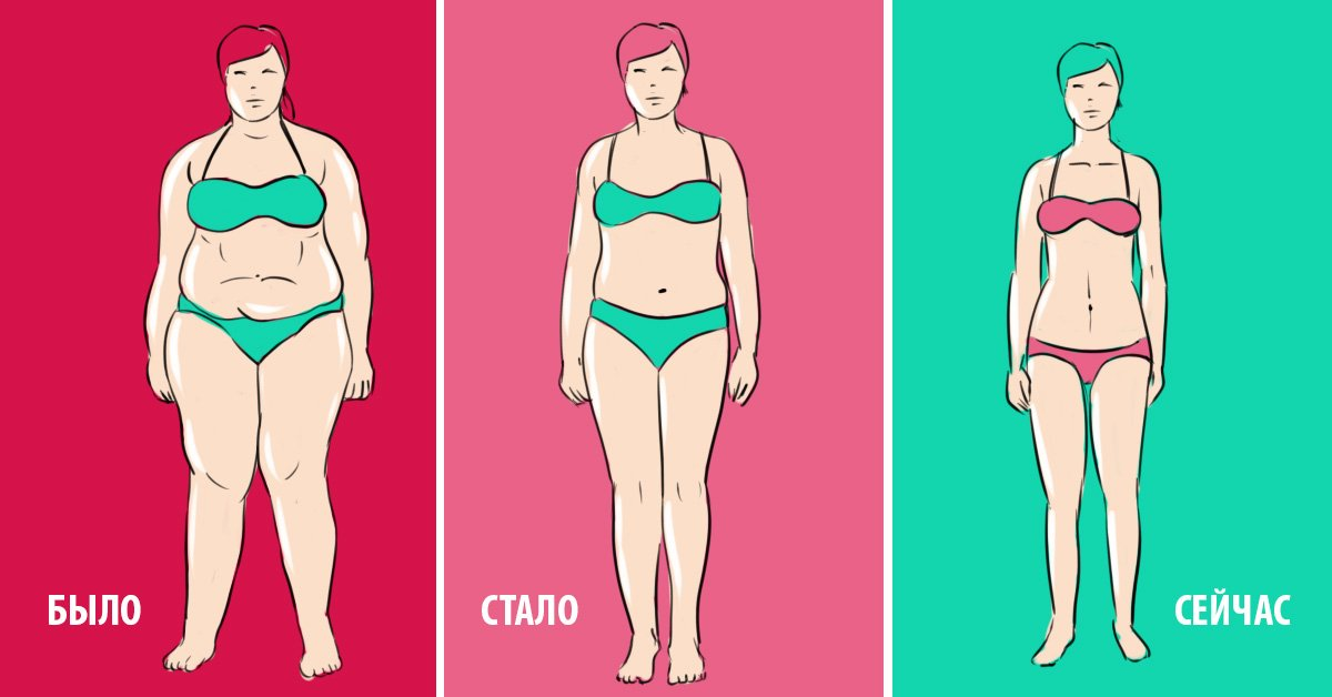 Лиепайская диета самая легкая методика похудения