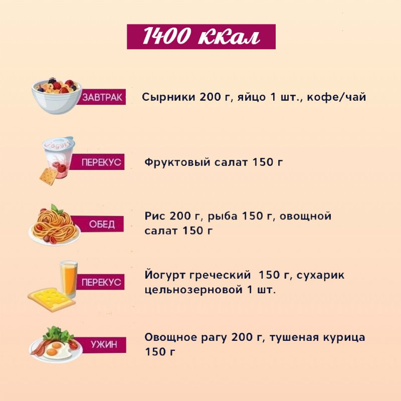 Режим Питания Для Того Чтобы Похудеть. Питание для похудения. Что, как и когда есть, чтобы похудеть?