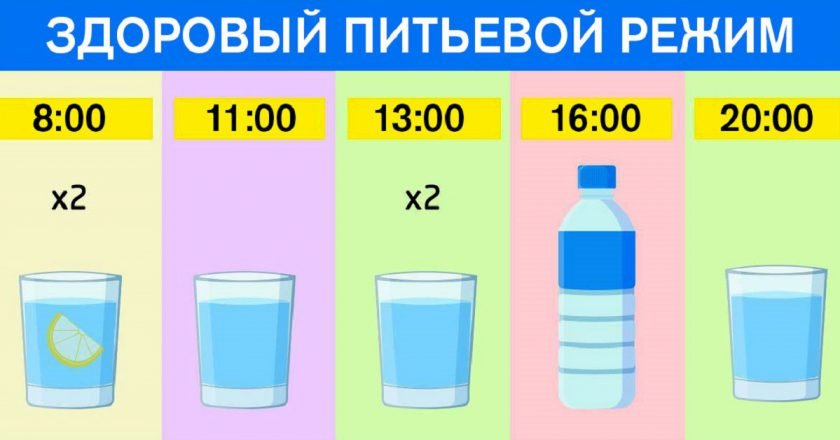 питьевой режим