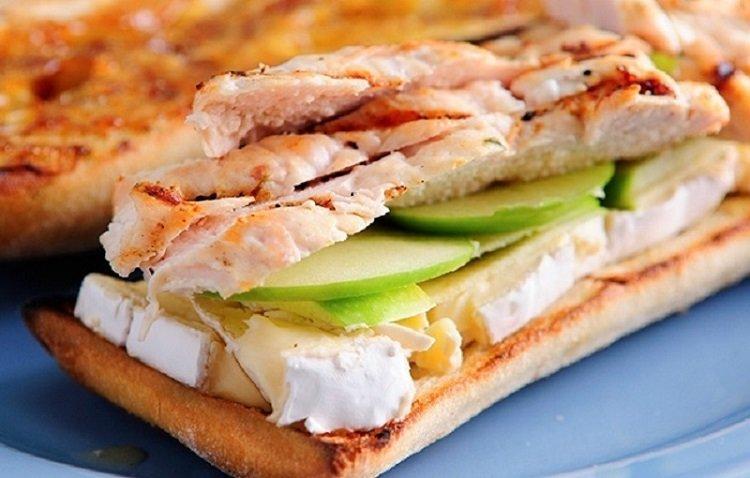 Бутерброды с индейкой