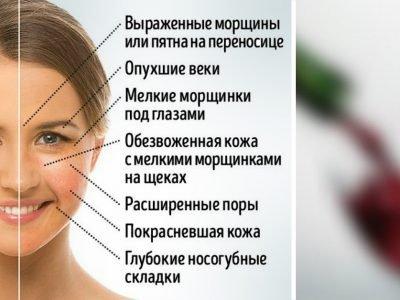 Продукты, которые меняют лицо