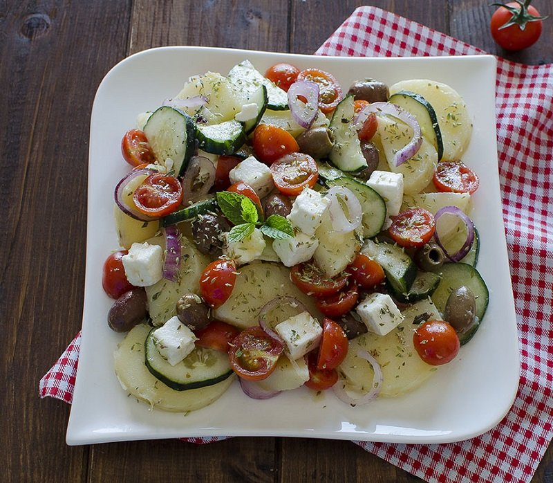 блюда из картофеля подборка